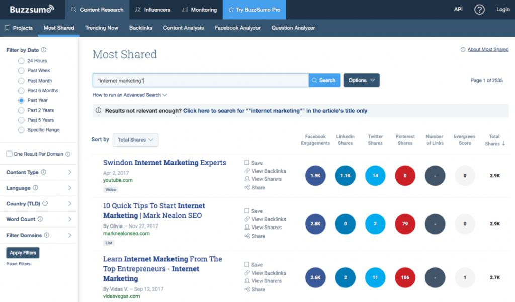 Screenshot of Buzzsumo showing search results on the left and their social sharing counters on the right.