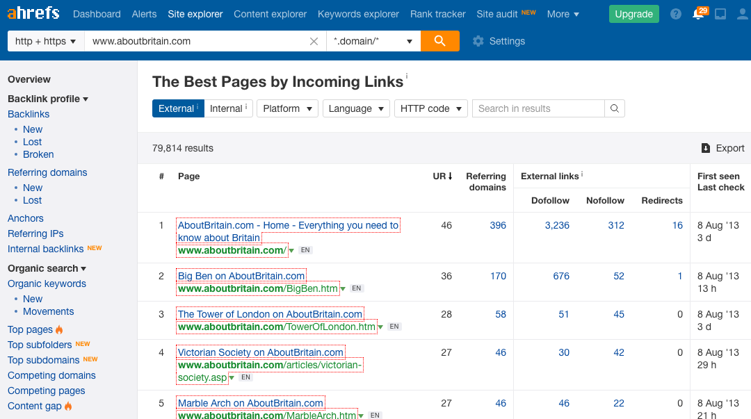 Screenshot of ahrefs report showing pages of a website and numbers of inbound links to each.